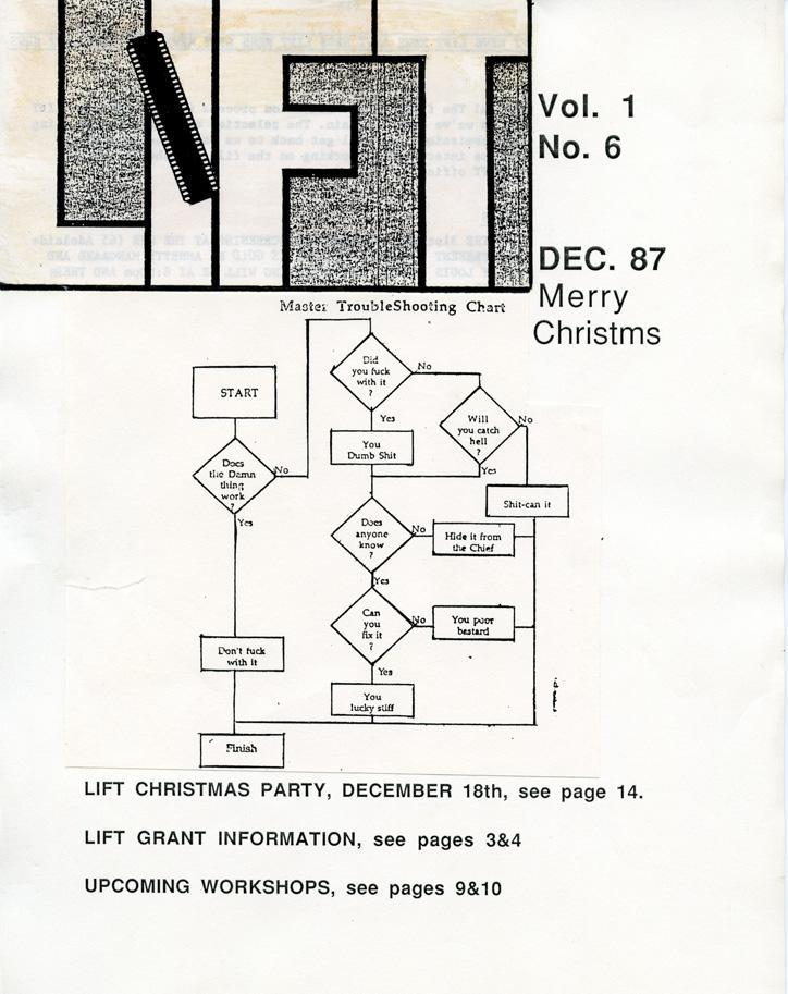 1987Dec